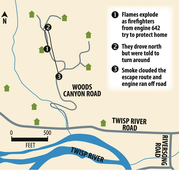 A summary of the fatal crash on Woods Canyon Road during the Twisp River Fire.
